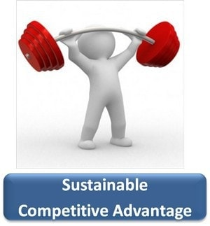 Sustainable competitive advantage (SCA)