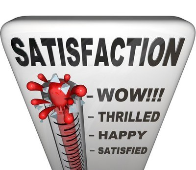 5 levels of customer satisfaction