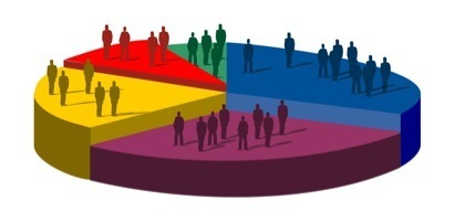 Limitations of segmentation