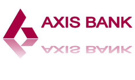 SWOT analysis of Axis bank - 1