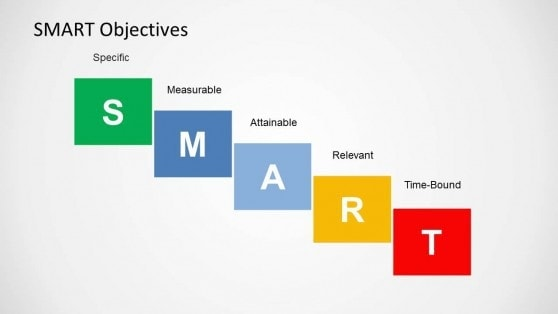 Setting up smart objectives