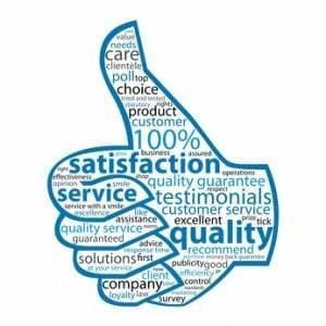 Understanding Customer value proposition