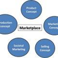 companyorientationtowardsmarketplace.jpg