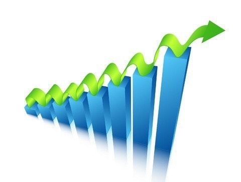 Increasing importance of marketing