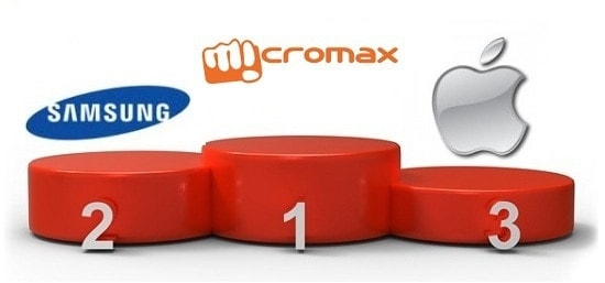 Micromax penetration pricing