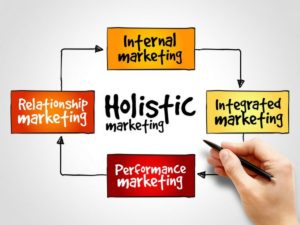 Holistic marketing - 2
