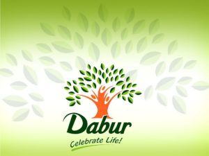 SWOT analysis of Dabur