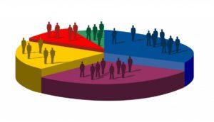 Types of Market segmentation - 2