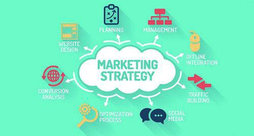 What is marketing strategies - 1