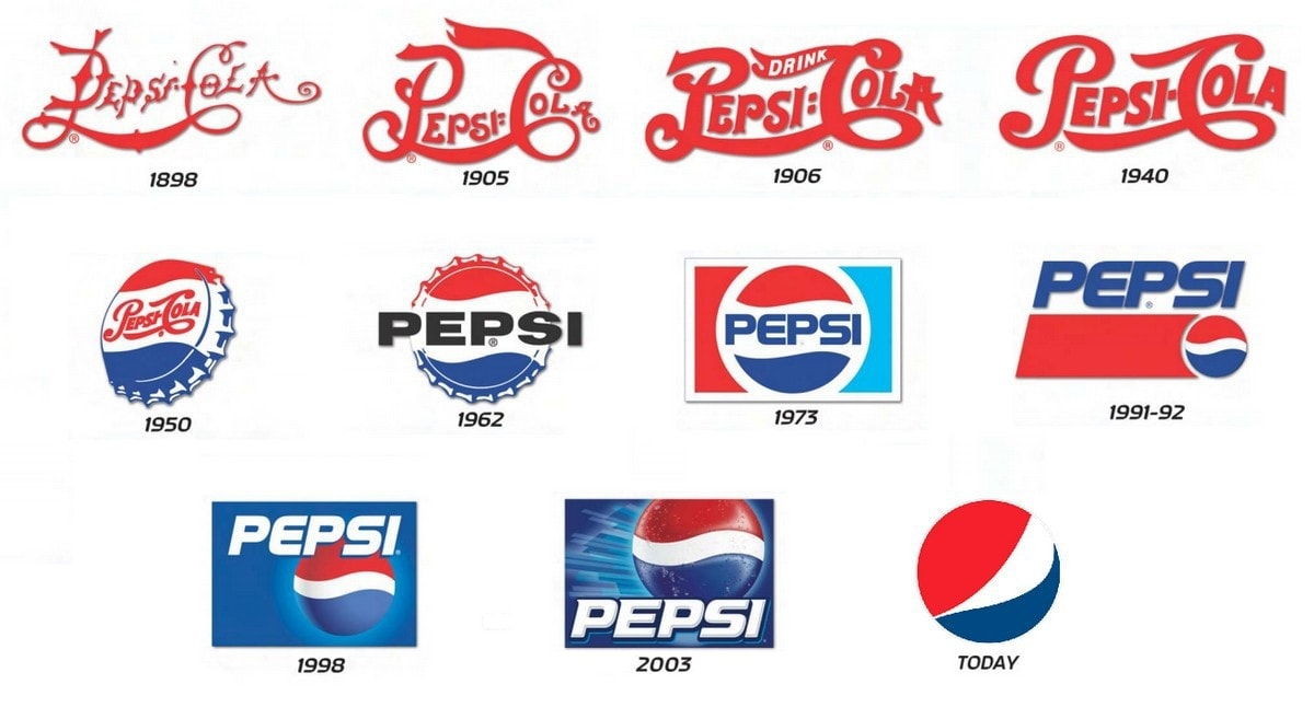 Marketing Mix of Pepsi