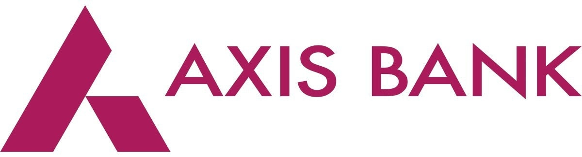 SWOT analysis of Axis Bank – Axis bank SWOT