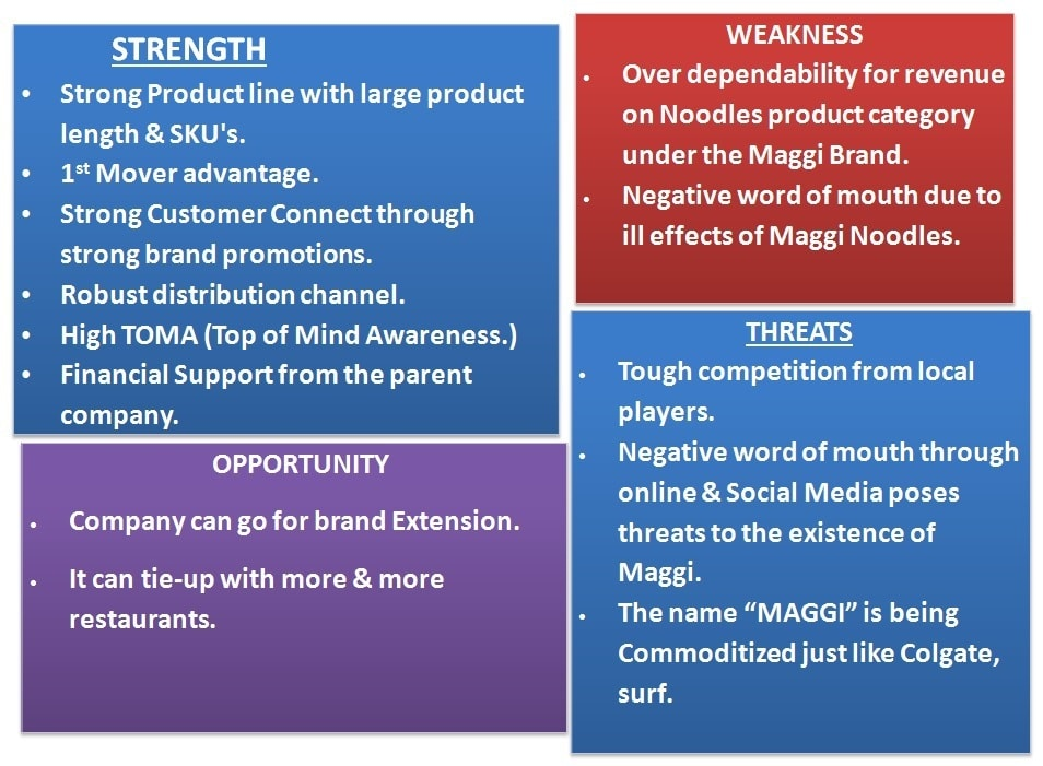 Swot Analysis Of Maggi Maggi Swot