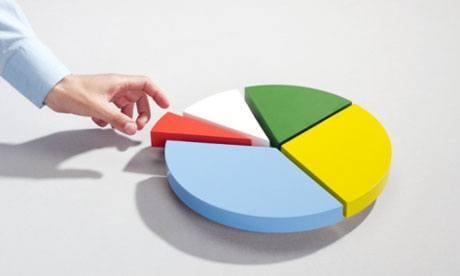 Beginners guide to Market segmentation