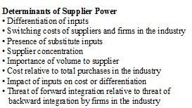 Porters Five forces - Suppliers power