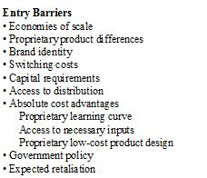 Porters five forces - Entry barriers to new entrants