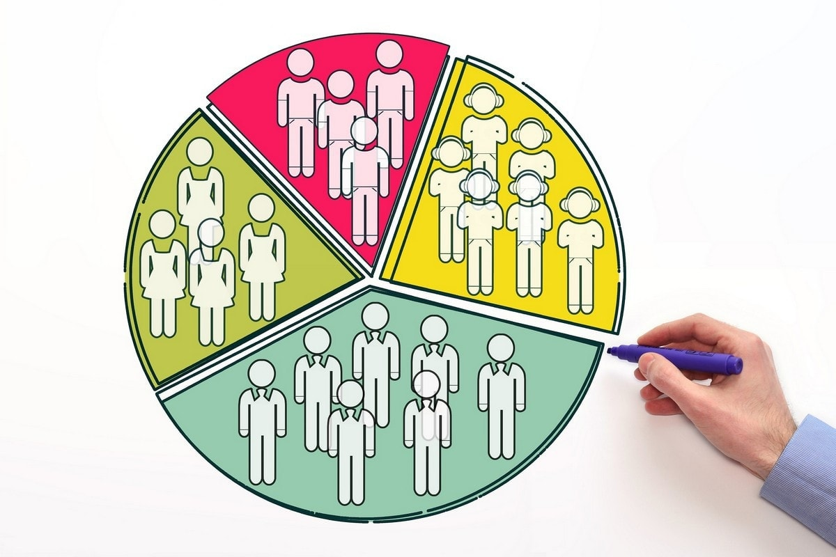 Beginners guide to Market segmentation