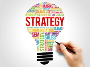 4 Organizational units involved in marketing strategy