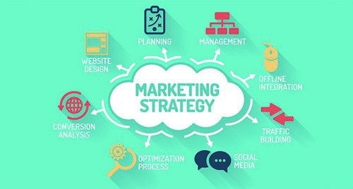 Organizational units involved in marketing strategy - 1