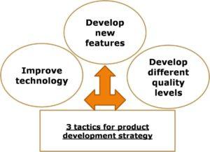 Tactics product development strategy - 1