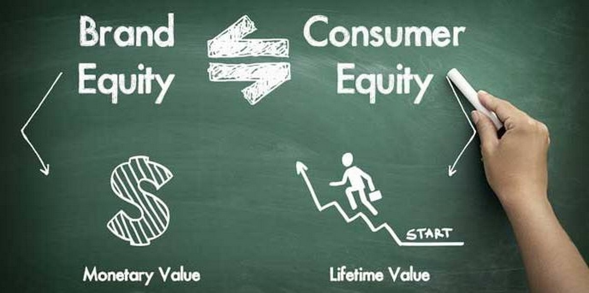 What is Customer Equity? Components of Customer Equity