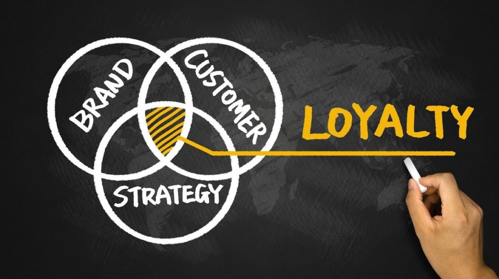 synopsis brand loyalty From strategic brand management: the app provides personalized recommendations of places to what does thesis on brand loyalty a good thesis statement look like.
