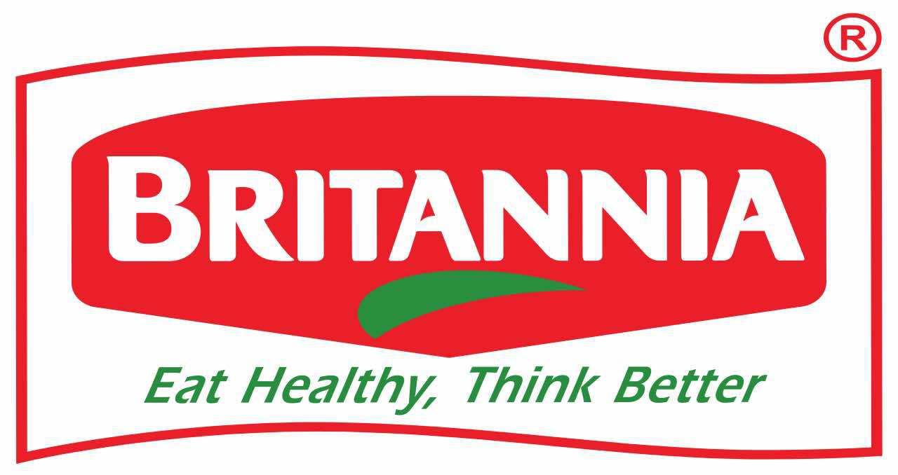 SWOT analysis of Britannia