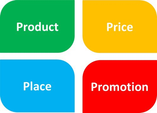 lessons from Marketing mix - 1