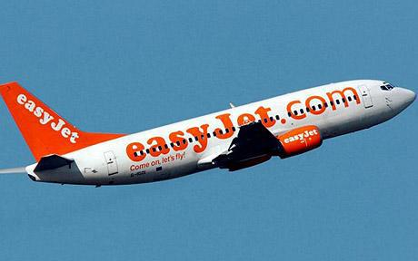Service Marketing Mix of Easy Jet