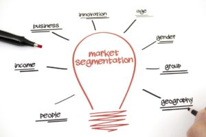 Reasons for market segmentation - 2
