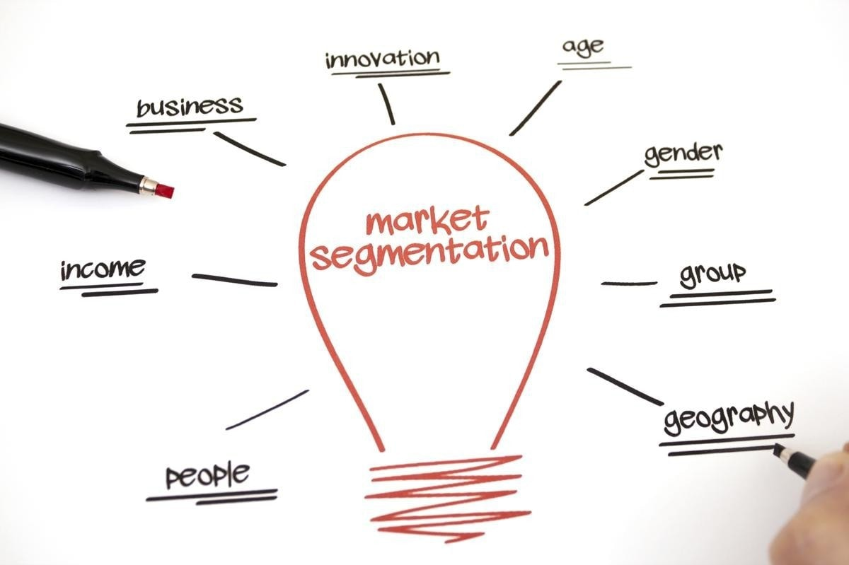 How to conduct a demographic segmentation for your organization?