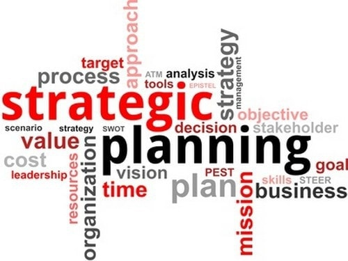 Implementing a strategic plan - 1