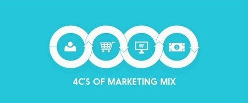 Alternate marketing mix - 4 c's of Marketing
