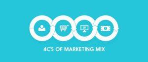 4 C Marketing mix - 2