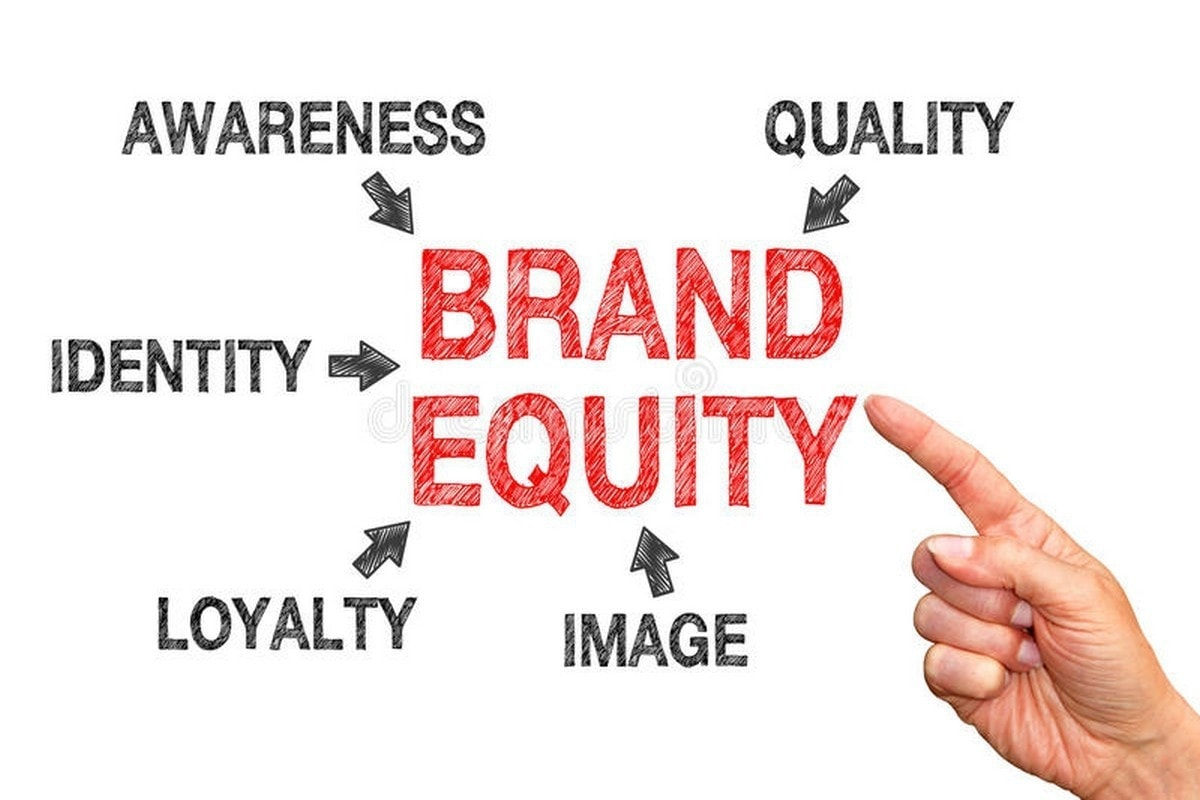 How brand visibility increases brand equity?