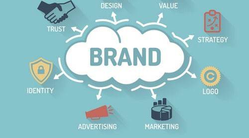 Image result for advantages of branding