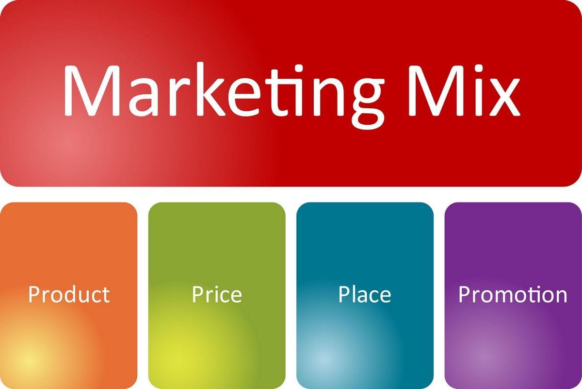marketing mix recommendations