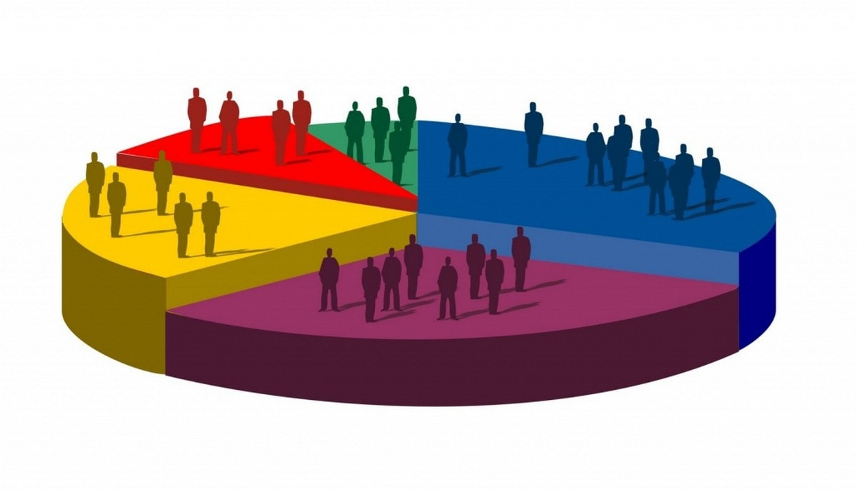 6 Advantages of Segmentation
