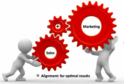 Difference between marketing sales and advertising