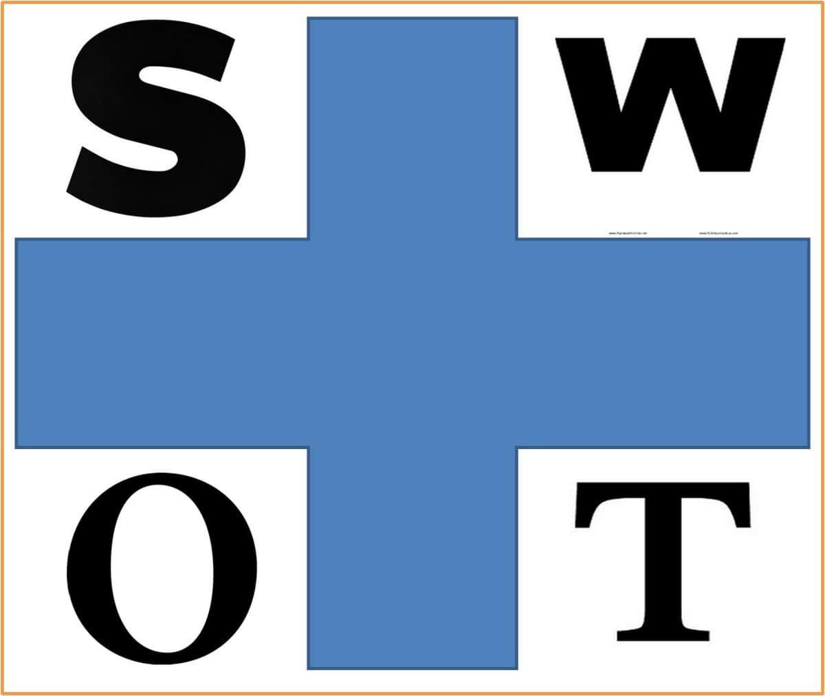 SWOT Basic and Advanced - 2