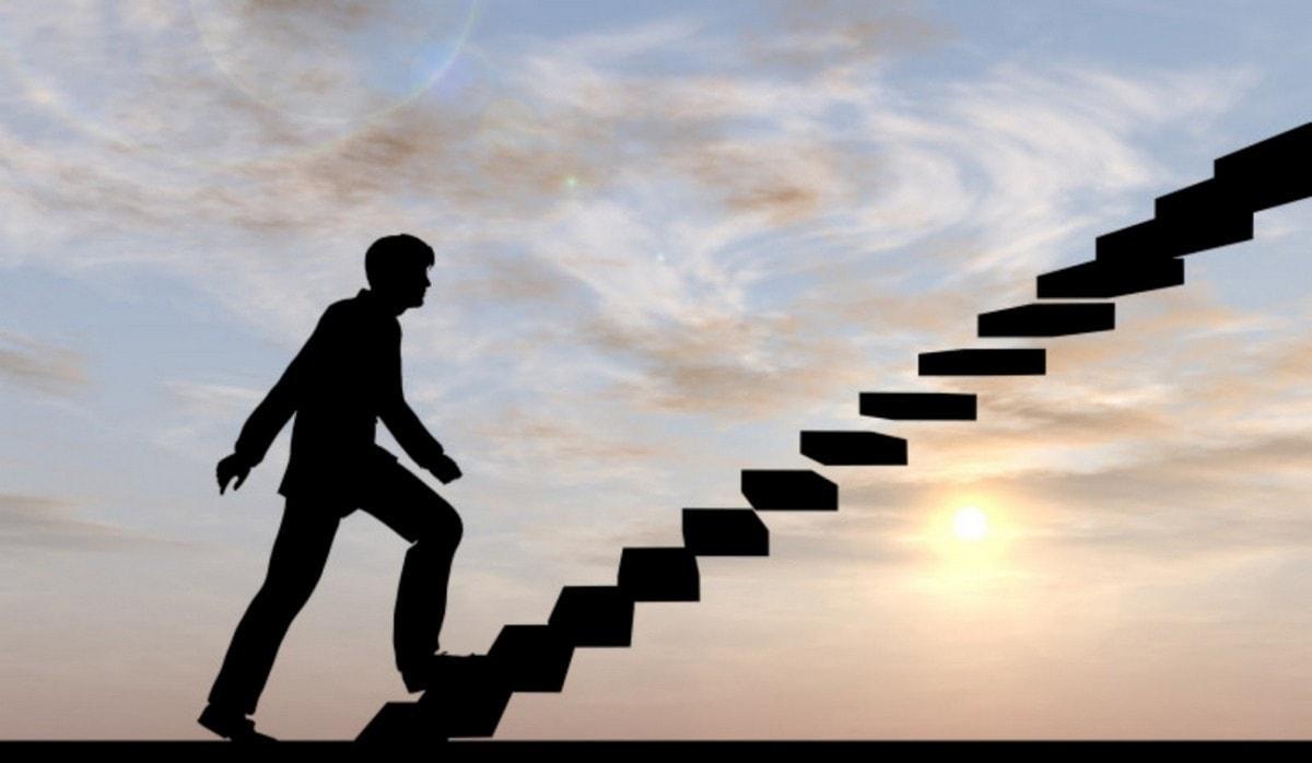 Achievement motivation theory - 2