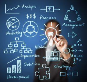 Strategic marketing vs Marketing management