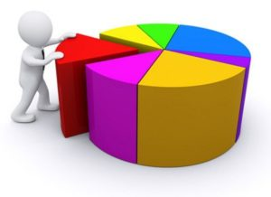 Market share in Marketing strategy