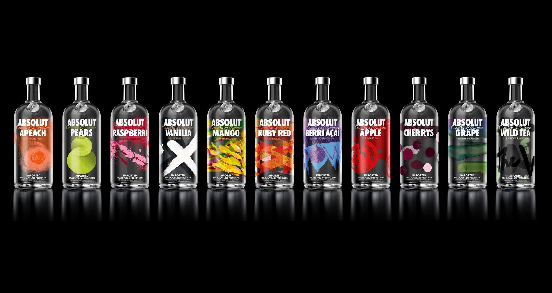 Marketing mix of Absolut Vodka