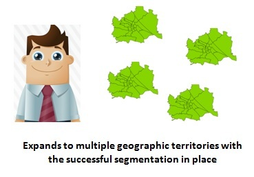 Steps in Market segmentation - 7