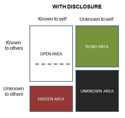 Johari Window improvement with Disclosure