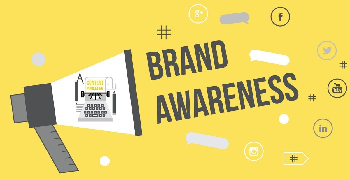 Brand awareness and its importance to Branding