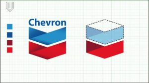 SWOT Analysis of Chevron