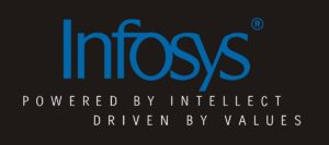 SWOT Analysis of Infosys