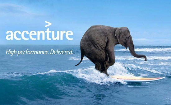 Marketing mix of Accenture - 1