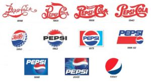 SWOT Analysis of PepsiCo